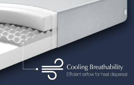 Cool-Sleep Airflow Layer