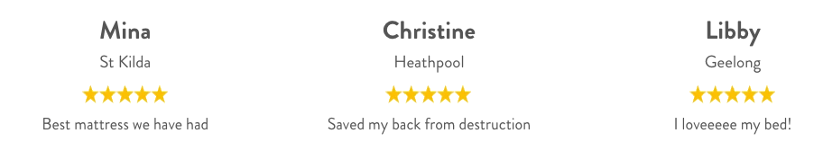 Hugo Mattress Customer Reviews