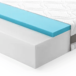 Greywing Firm Favourite Mattress Review Feature