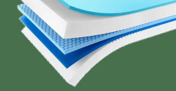 Greywing Mattress Technology