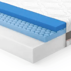 Greywing Perfect Plush Mattress Review Feature