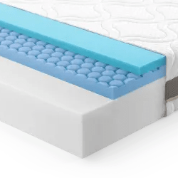 Greywing Super Supportive Mattress Review Feature